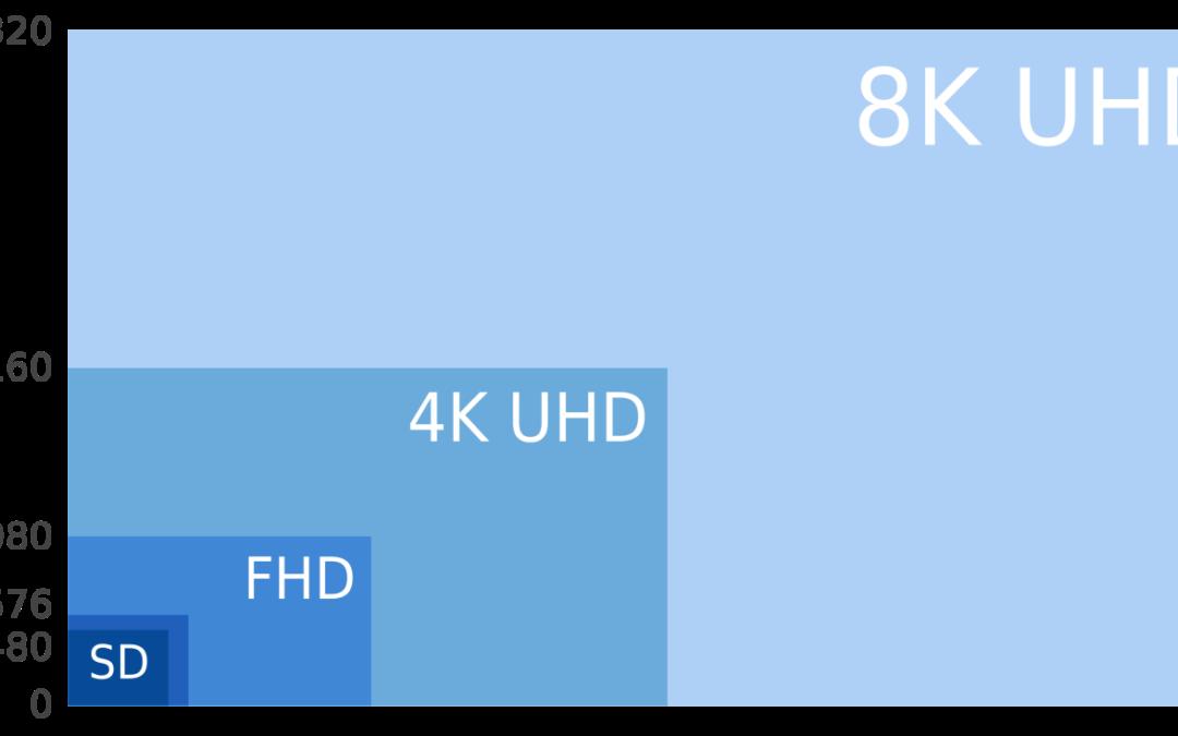 Tecnología 4k ultra alta definición